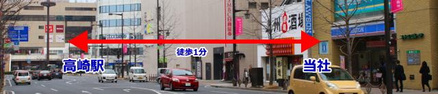 高崎駅から徒歩1分です